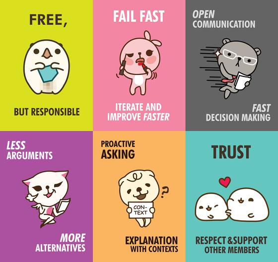 VCNC_Culture_summary