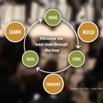 lean startup loop