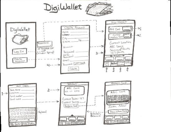 Ui sketch sheet for Blueprint sketch app