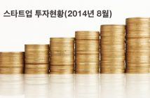 스타트업 투자현황(2014-08)