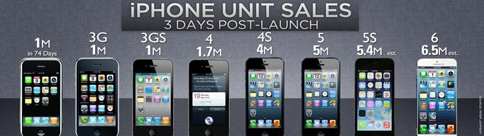 아이폰판매량.png-large