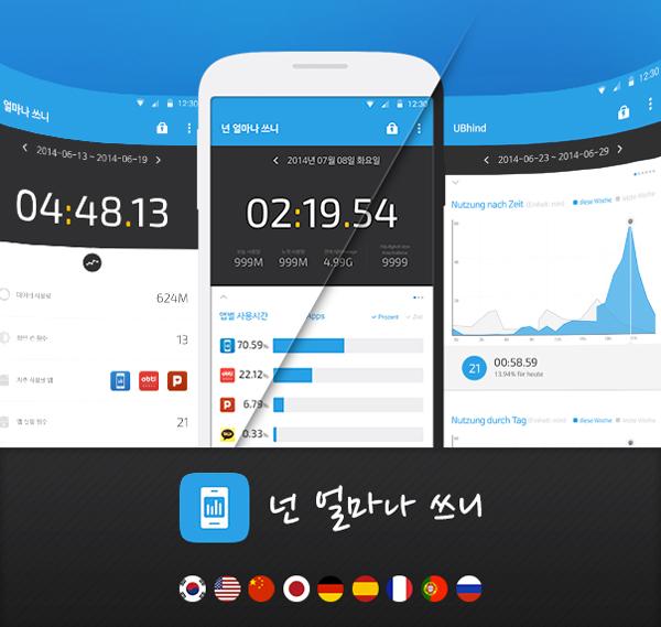 (사진설명: 스마트폰 중독 방지 앱 '넌 얼마나 쓰니'가 독일어 버전 출시 및 추가 기능 업데이트를 실시하였다.  /출처: ㈜리나소프트)