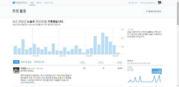 screenshot-analytics.twitter.com_2014-09-01_16-31-43