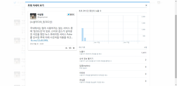 screenshot-analytics.twitter.com_2014-09-01_16-45-34