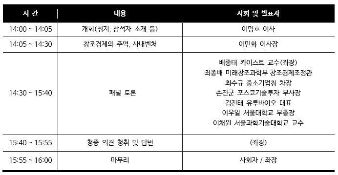 창조경제 사내벤처 timetable