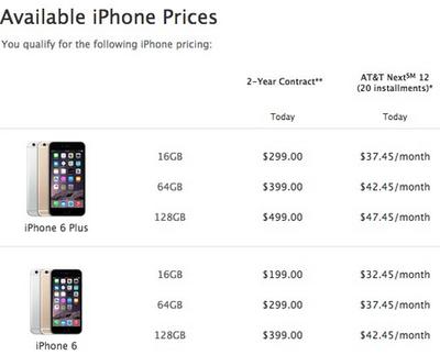 ▲미국 AT&T 2년 약정 아이폰6 & 6 PLUS 서비스 가격. 열불이 난다. 이게 다 단(지) 통(신사만을 위한) 법 때문이다.