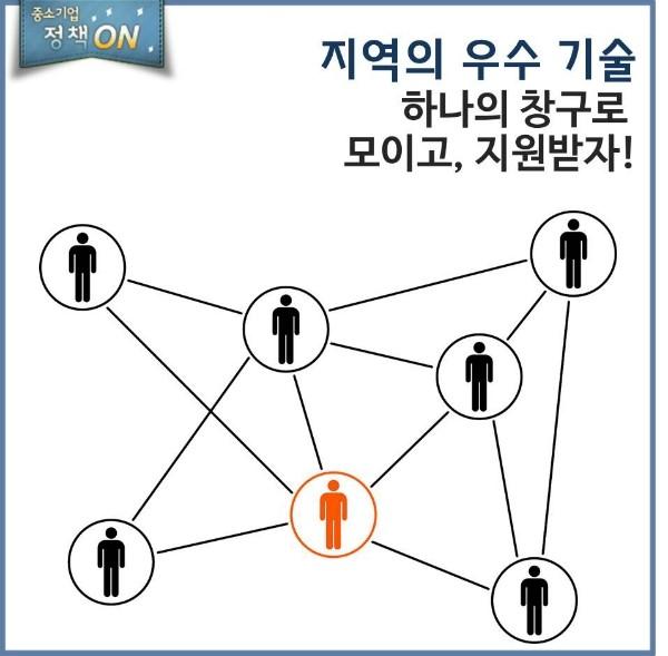 1124_창조경제혁신센터MOU