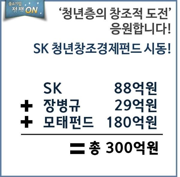 1217_창조경제펀드3