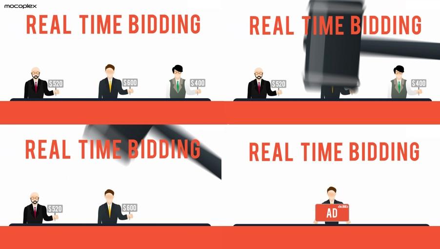 RTB(Real Time Bidding)