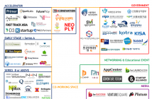 150121-KOREA-STARTUP-ECOSYSTEM_Startup-Alliance-ver_1.31