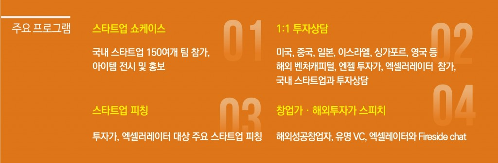 2015 Creative Stratup Korea_모집 포스터-crop3