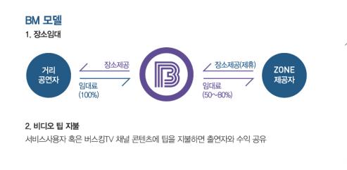 BuskingTV BM