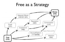 freeasstrategy