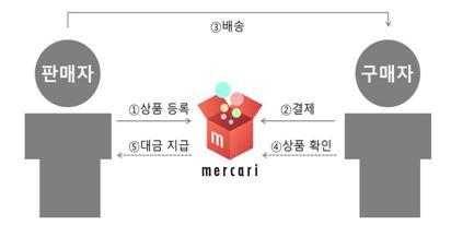 mercani-2
