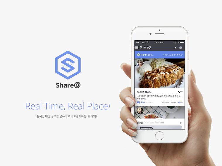 ShareAt