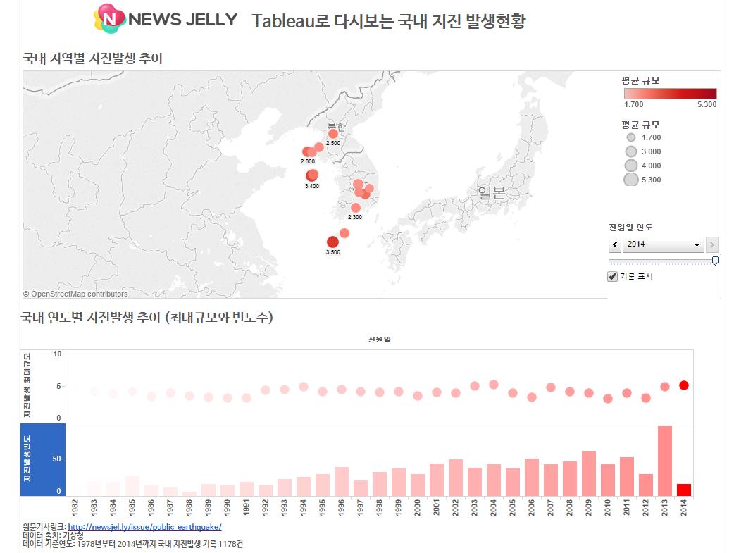 뉴스젤리가 태블로를 활용해 제작한 국내 지진 데이터 시각화 콘텐츠