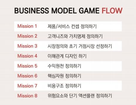bmg_flow