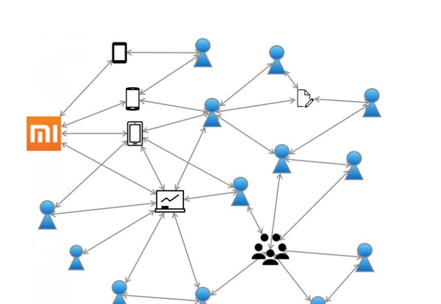 샤오미의 제품은 스마트폰이 아니라 스마트폰을 매개로 형성된 네트워크다.