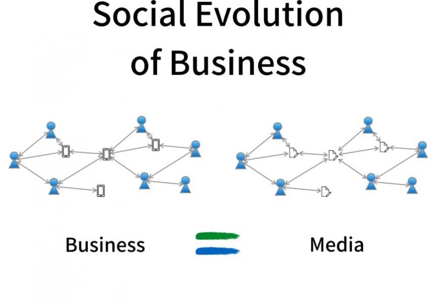 서로의 진화를 가속화 시켜 온 두 영역이 각각 유기적 네트워크로 진화함에 따라 더 이상 구분하기 어려운, 구분해서는 안되는 하나의 차원으로 합쳐지고 있다. 사회학, 경영학 등으로 구분되어 온 경계는 다시 희석되고 있다.