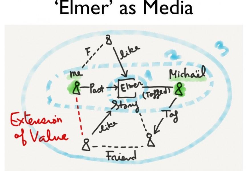 '엘머(Elmer)'라는 식당을 매개로 연결이 일어나면 일어날수록 암묵적인 네트워크는 계속 확장되었다. 식당의 가치는 나와 한 끼 식사 사이에 머물지 않고 확장되고 있었다. 여기서 식당이란 무엇인가?