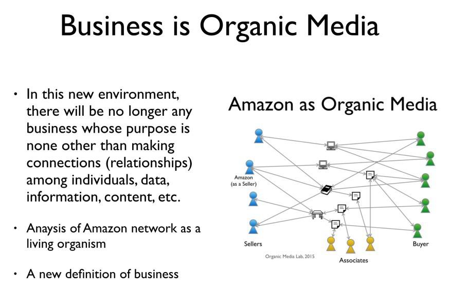 연결된 세상에서는 왜 모든 비즈니스가 살아있는 유기체인가? 연결을 만드는 매개체로서, 즉 오가닉 미디어로서 비즈니스를 정의하고 연결된 세상에서 가치를 만드는 본질적 변화에 대해 살펴본다.