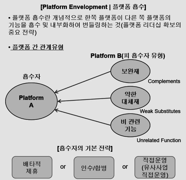 출처 : 로아컨설팅 재정리