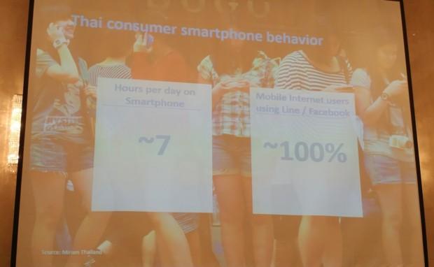 앤드류 DTAC CSO의 발표중 한 슬라이드. 태국인들이 하루에 스마트폰을 쓰는 시간이 평균 7시간에 이르고 그중 라인이나 페이스북을 쓰는 비율이 거의 100%에 이른다고. 스마트폰 중독에 있어 세계최고 수준인 듯 싶다.