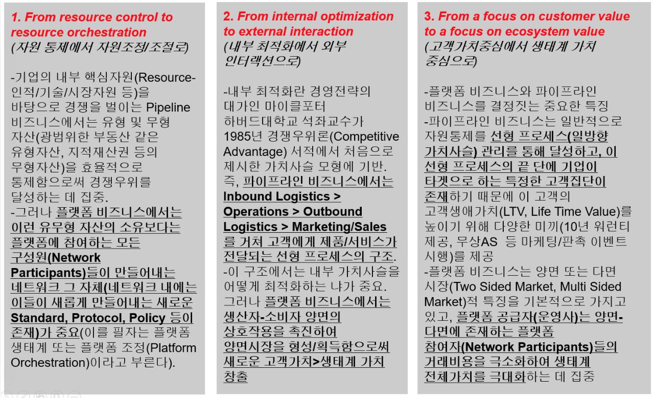 파이프라인 비즈니스 VS 플랫폼 비즈니스. 출처=Pipeline, Platform and the new rules of strategy. HBR 2016.4., 로아컨설팅 재해석