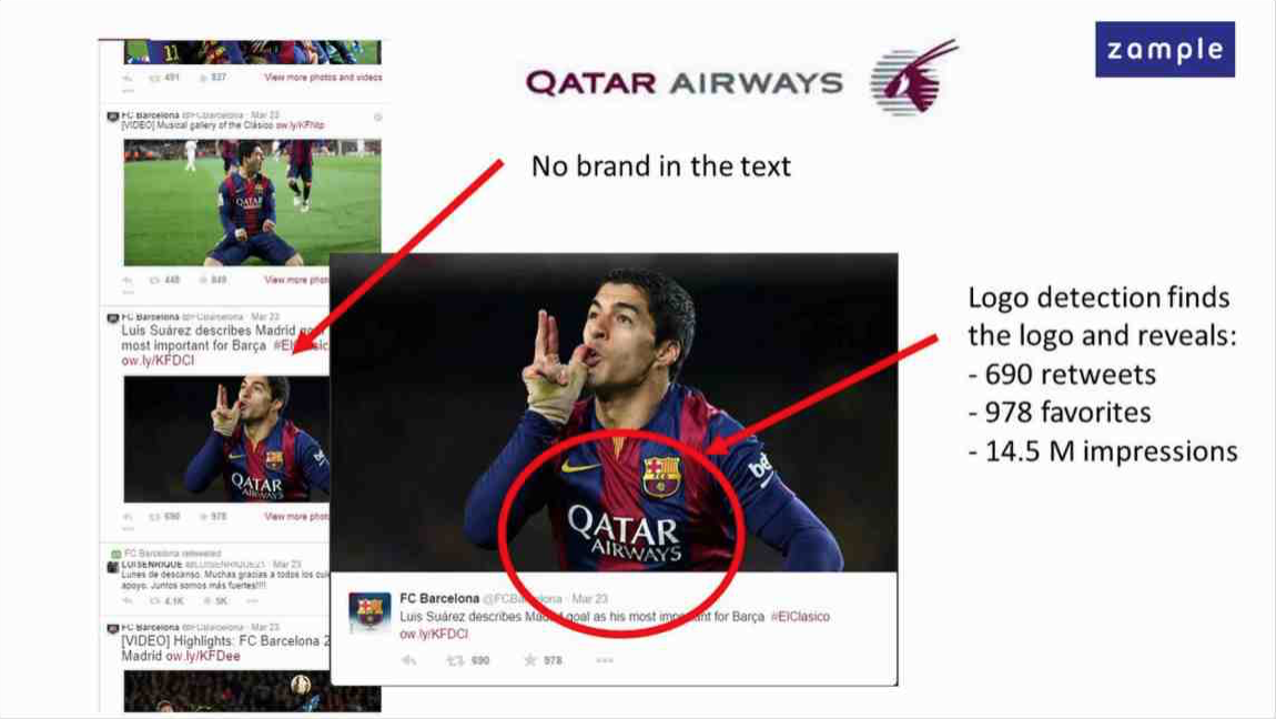 사람들이 공유한 포스트에는 광고주의 브랜드명이 언급되어 있지 않다. 그러나 이미지 인식 기술을 통해 자사의 브랜드 로고가 얼마나 어떻게 공유되었는지 분석이 가능하다.