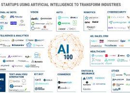AI기반 의료영상 진단기업 '루닛', 세계 100대 AI 기업 선정