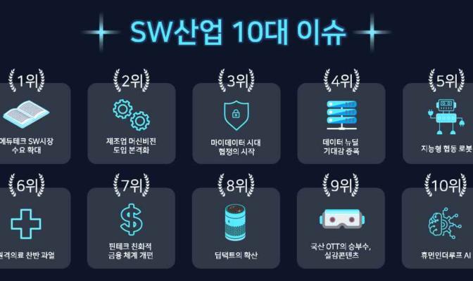 SW산업 10대 이슈 전망, 에듀테크부터 딥팩트·AI까지
