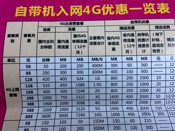 중국-모바일-데이터-요금.jpg