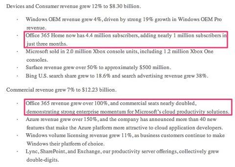출처 : 마이크로소프트 공식 Press Release of FY14 Q3 (http://www.microsoft.com/investor/EarningsAndFinancials/Earnings/PressReleaseAndWebcast/FY14/Q3/default.aspx)
