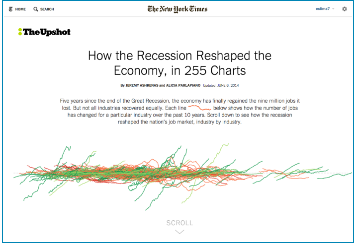 http://www.nytimes.com/interactive/2014/06/05/upshot/how-the-recession-reshaped-the-economy-in-255-charts.html?module=Search&mabReward=relbias%3Ar&_r=1