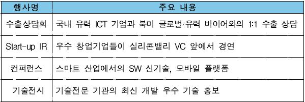 K-TECH 주요 내용